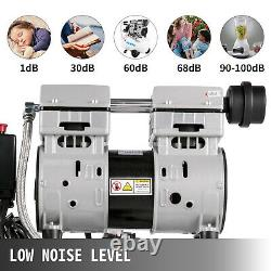 Ultra Quiet Air Compressor, Quiet Air Compressor 7.9 Gallon, Oil Free Compressor